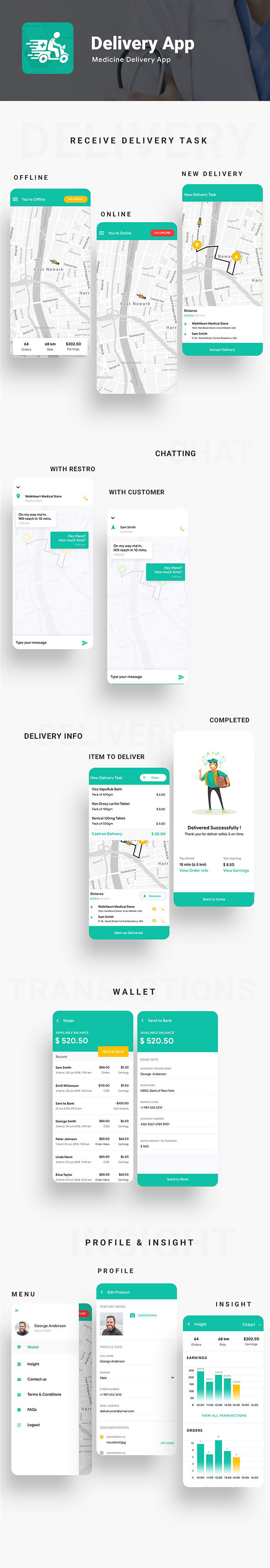 Nearby Doctor App | Doctor Appointment Booking App | 3 Apps| Android + iOS Template | IONIC 5 - 7