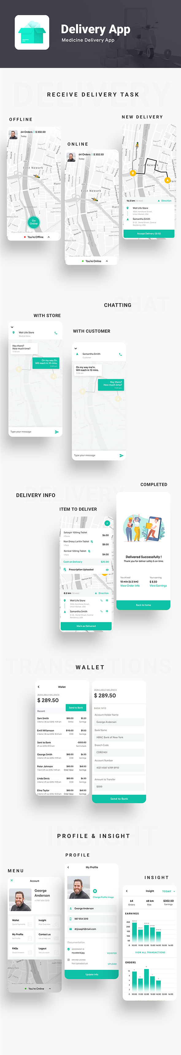 Nearby Doctor App| Online Medicine | Doctor Appointment Booking App |Android + iOS Template| FLUTTER - 9