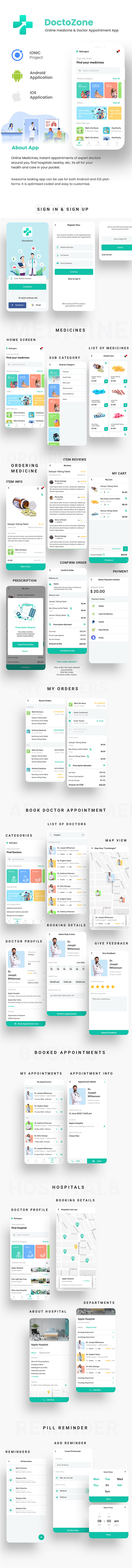 Nearby Doctor App Online Medicine   Doctor Appointment Booking App   Android + iOS Template IONIC 5 - 3