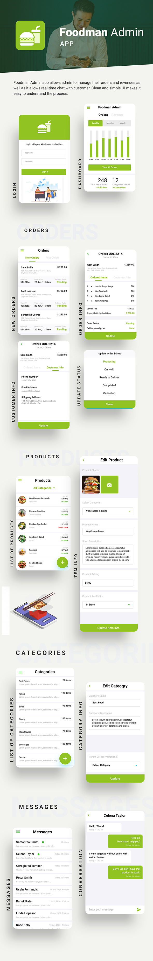 Food Ordering Restaurant Android + iOS App Template (HTML + CSS files in IONIC 3) | Foodmall - 6