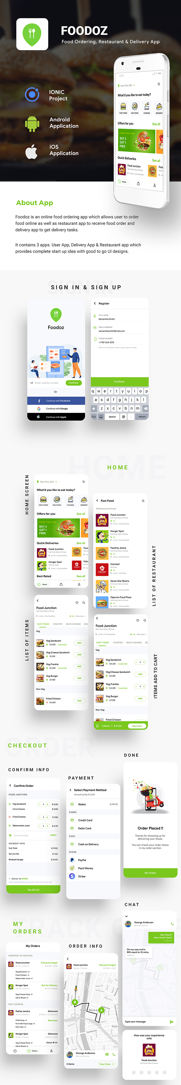 Multi Restaurant Food Ordering App | Food Delivery App | 3 Apps | Android + iOS App Template| IONIC - 1