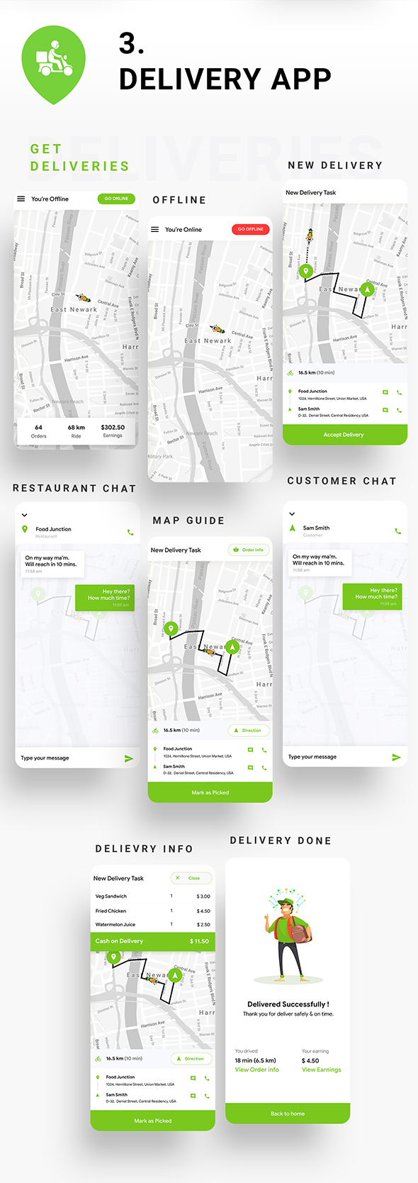Multi Restaurant Food Ordering App | Food Delivery App | 3 Apps | Android + iOS App Template| IONIC - 5