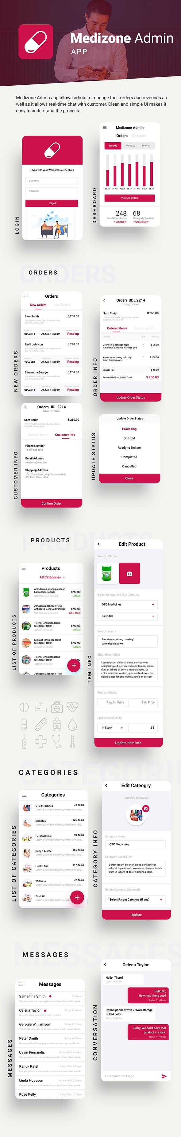 Farmácia eCommerce Android App + Medicamento online iOS App Template    2 aplicativos    HTML + CSS IONIC 3 - 4