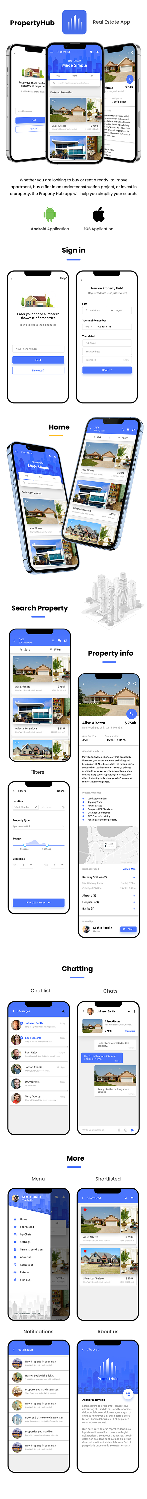 Real Estate Android App Template + Real Estate iOS App Template | Flutter | PropertyHub - 1