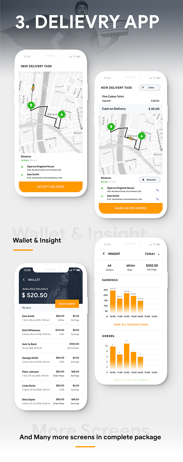 Modern Ecommerce Android App Template + Ecommerce iOS App Template (HTML + CSS) (IONIC 5) | ShopCart - 6