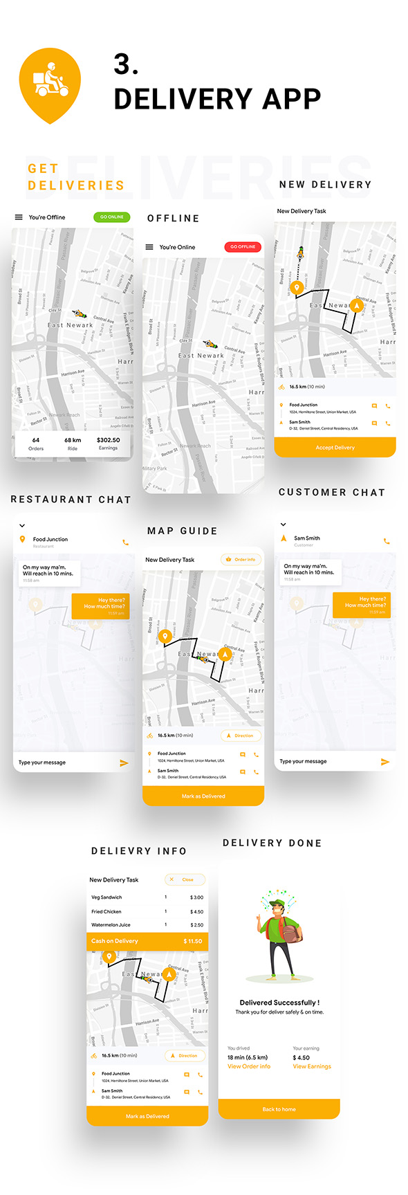 6 in 1 multi Restaurant Food Ordering App|Food Delivery App|Android+iOS App Template|Flutter Hungerz - 11