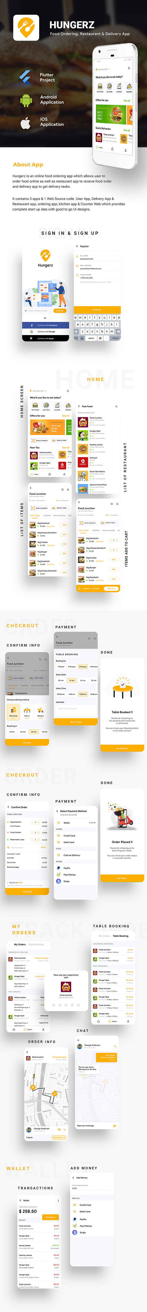 6 in 1 multi Restaurant Food Ordering App|Food Delivery App|Android+iOS App Template|Flutter Hungerz - 9